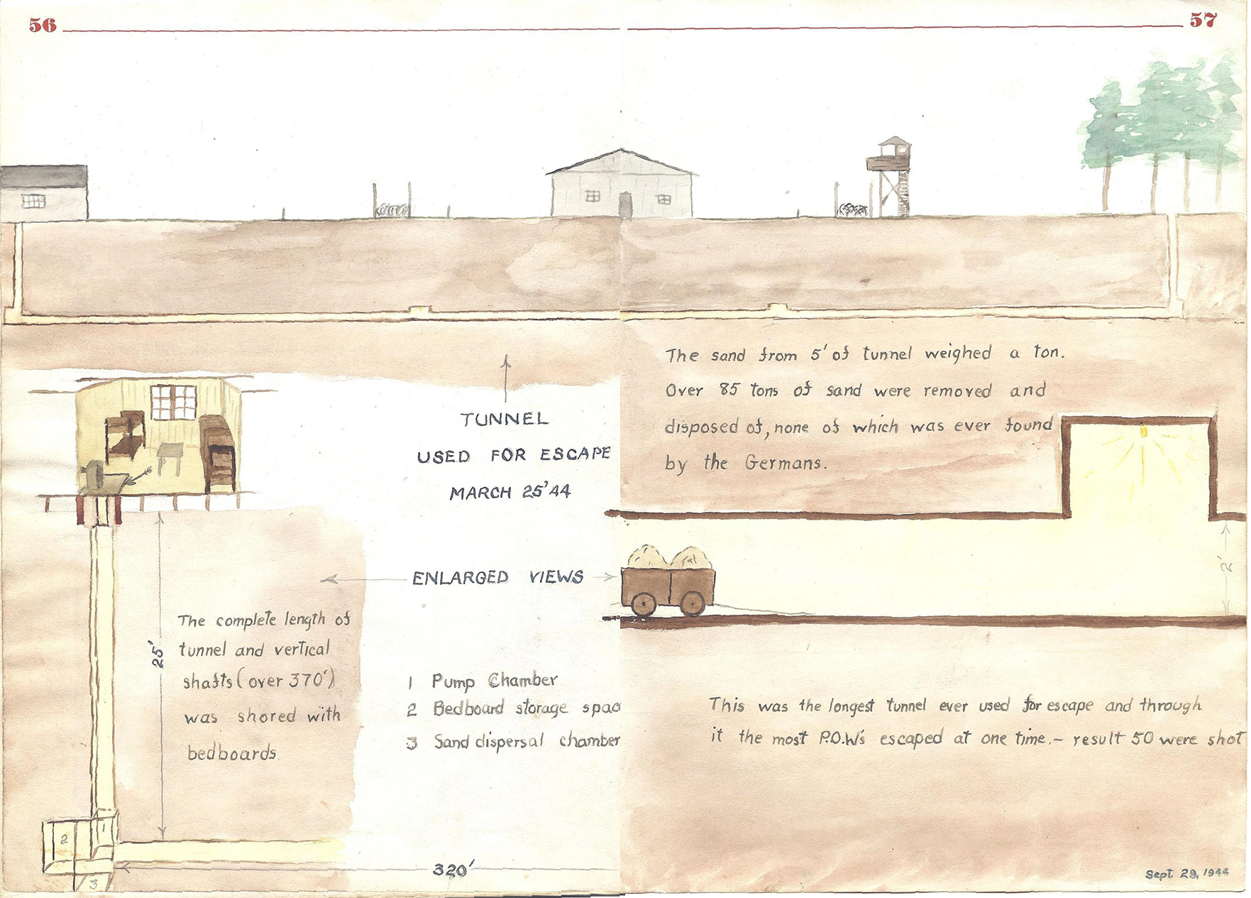 "A diagram of the ""Great Escape"" tunnel as of March 25, 1944, from the diary of Flight Lieutenant John Colwell. The illustration is dated September 28, 1944 and notations on the illustration include comments such as ""the complete length of the vertical shafts (over 370 feet) was shored with bedboards"", ""The sand from 5 feet of tunnel weighed a ton. Over 85 tons of sand were removed and disposed of, none of which was ever found by the Germans"", and ""This was the longest tunnel ever used for escape and through it the most P.O.W.'s escaped at one time—result 50 were shot"". IMAGE: Colwell Diary, courtesy Comox Air Force Museum"