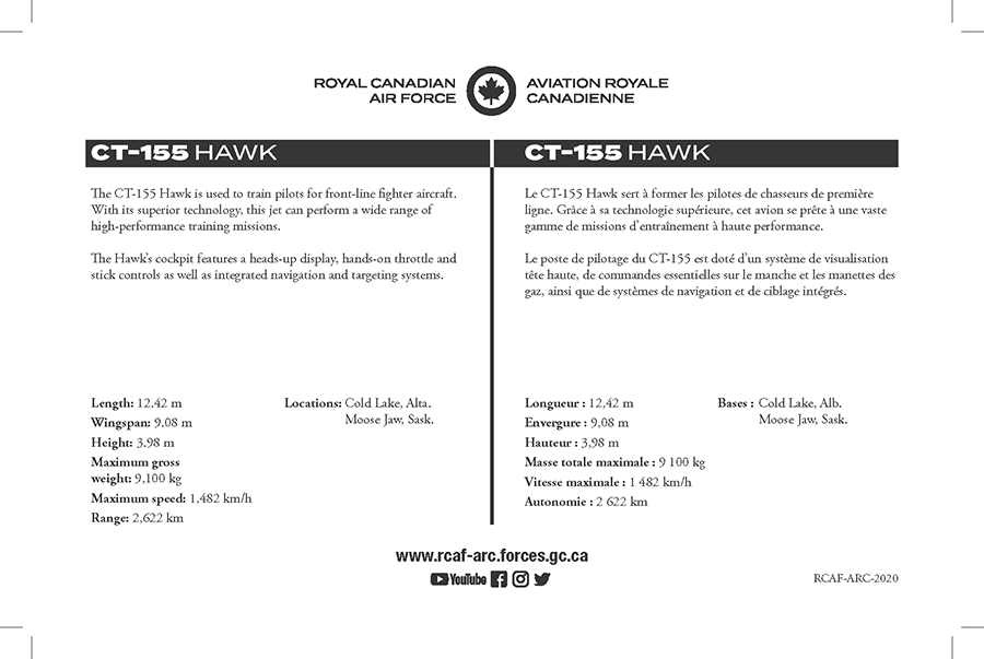 CT-155 Hawk fact sheet details